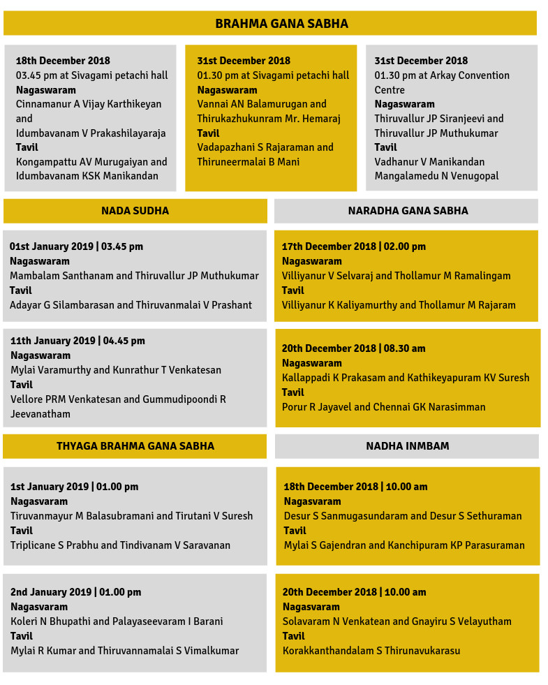 nadaswaram-vizha-schedule-2018